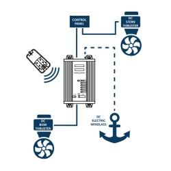 WRC - Funkfernbedienung für Bugstrahler und Ankerwinde,, inkl. WRCBS und WRCKF